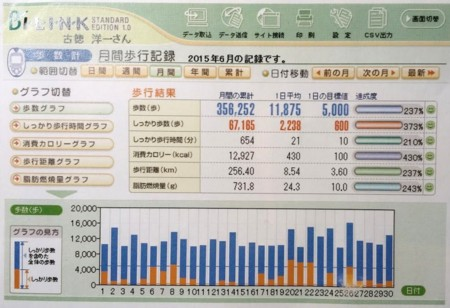 f:id:tsuchiura:20150707232104j:image