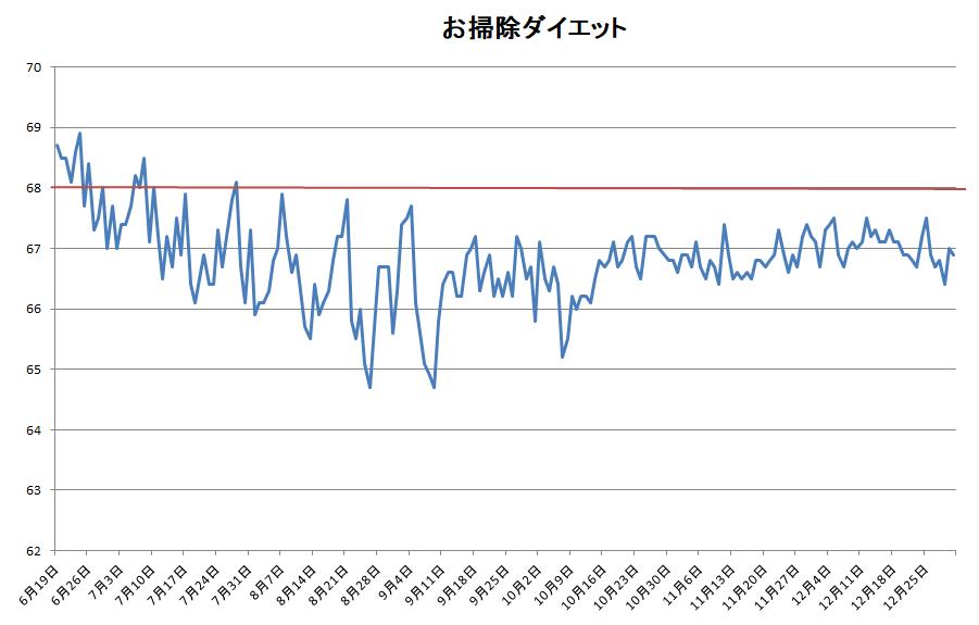 f:id:tsuchiura:20190101163619p:plain