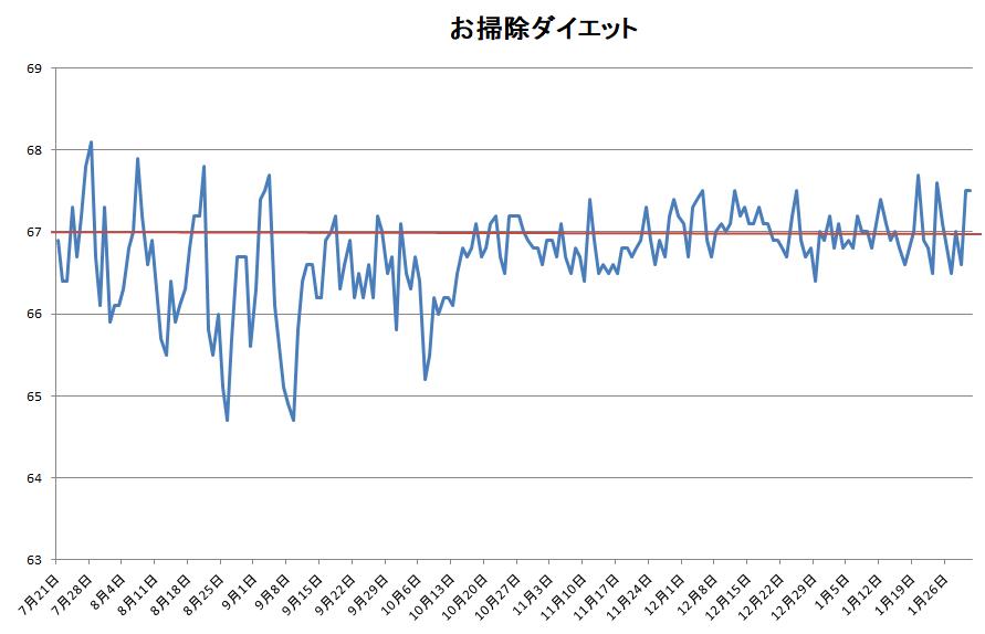 f:id:tsuchiura:20190201194156p:plain