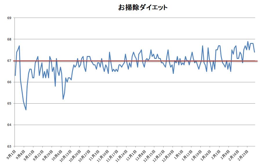 f:id:tsuchiura:20190228214729p:plain