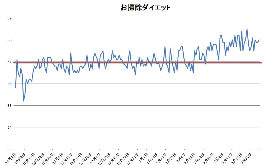 f:id:tsuchiura:20190401175409p:plain