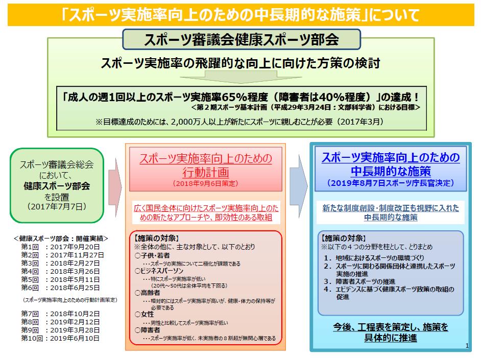 f:id:tsuchiura:20190916162158p:plain