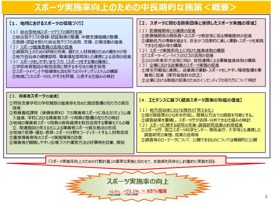f:id:tsuchiura:20190916162226p:plain