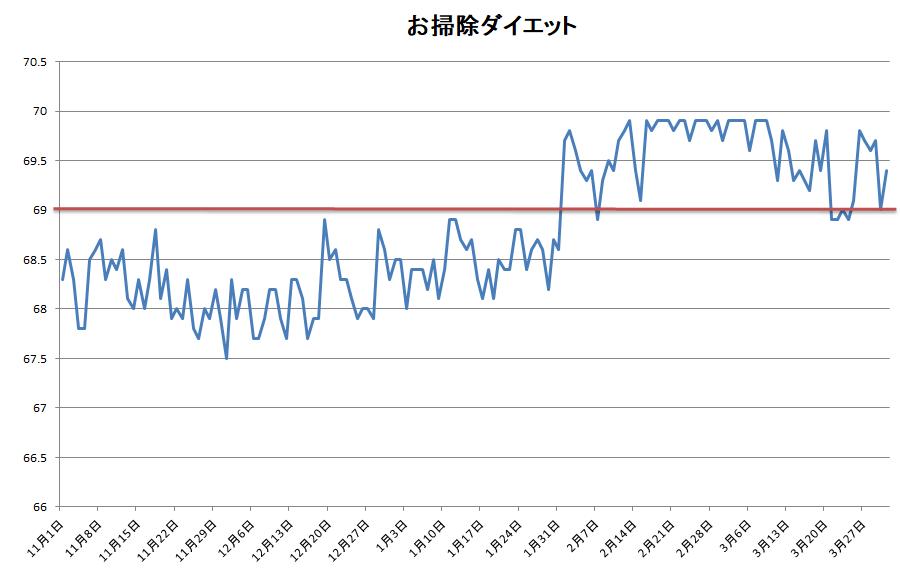 f:id:tsuchiura:20200331174913p:plain