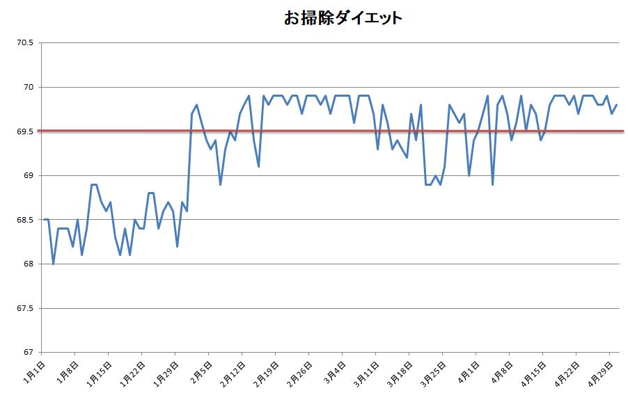 f:id:tsuchiura:20200430181159p:plain
