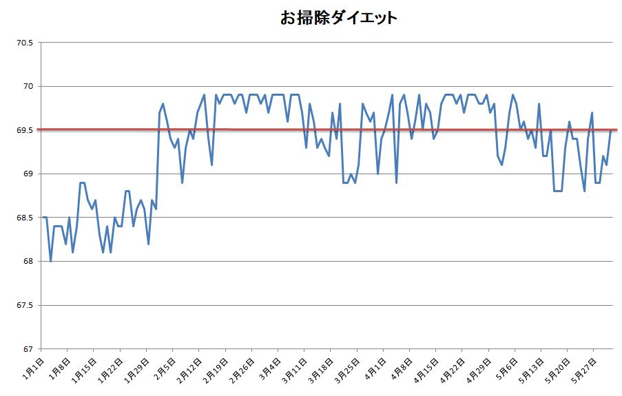 f:id:tsuchiura:20200601175018p:plain
