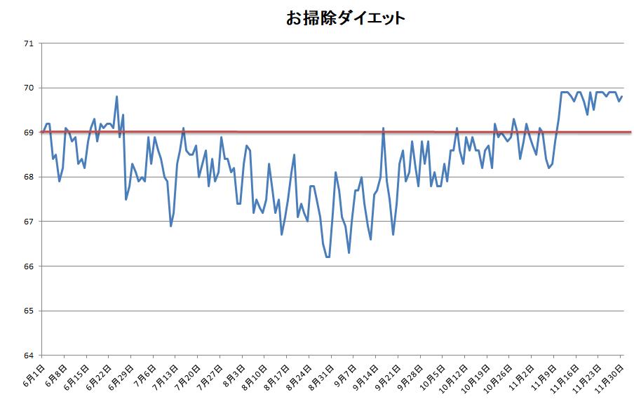 f:id:tsuchiura:20201201130554p:plain