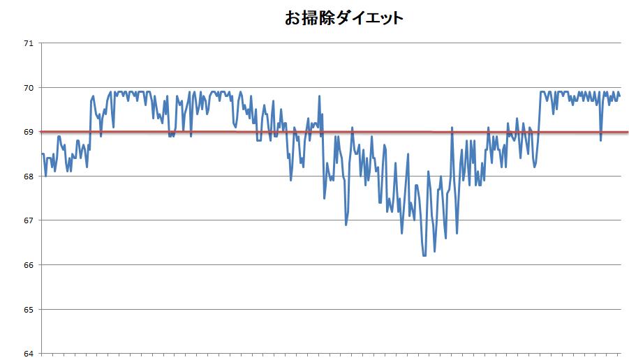 f:id:tsuchiura:20201231190743p:plain
