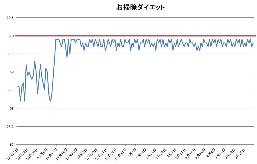 f:id:tsuchiura:20210401130124p:plain