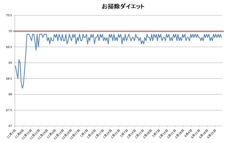 f:id:tsuchiura:20210430182319p:plain