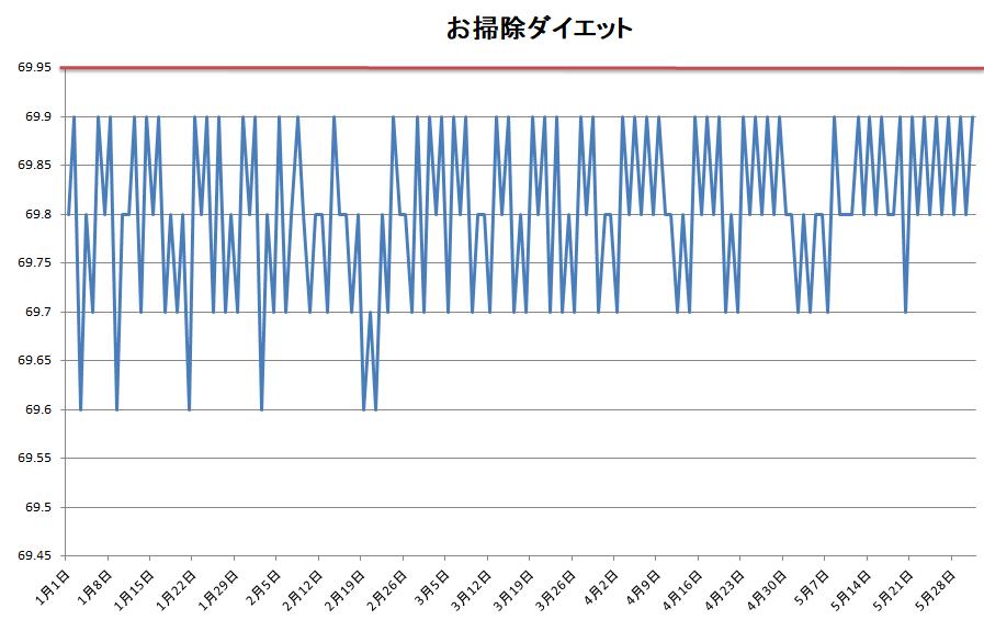 f:id:tsuchiura:20210531221408p:plain