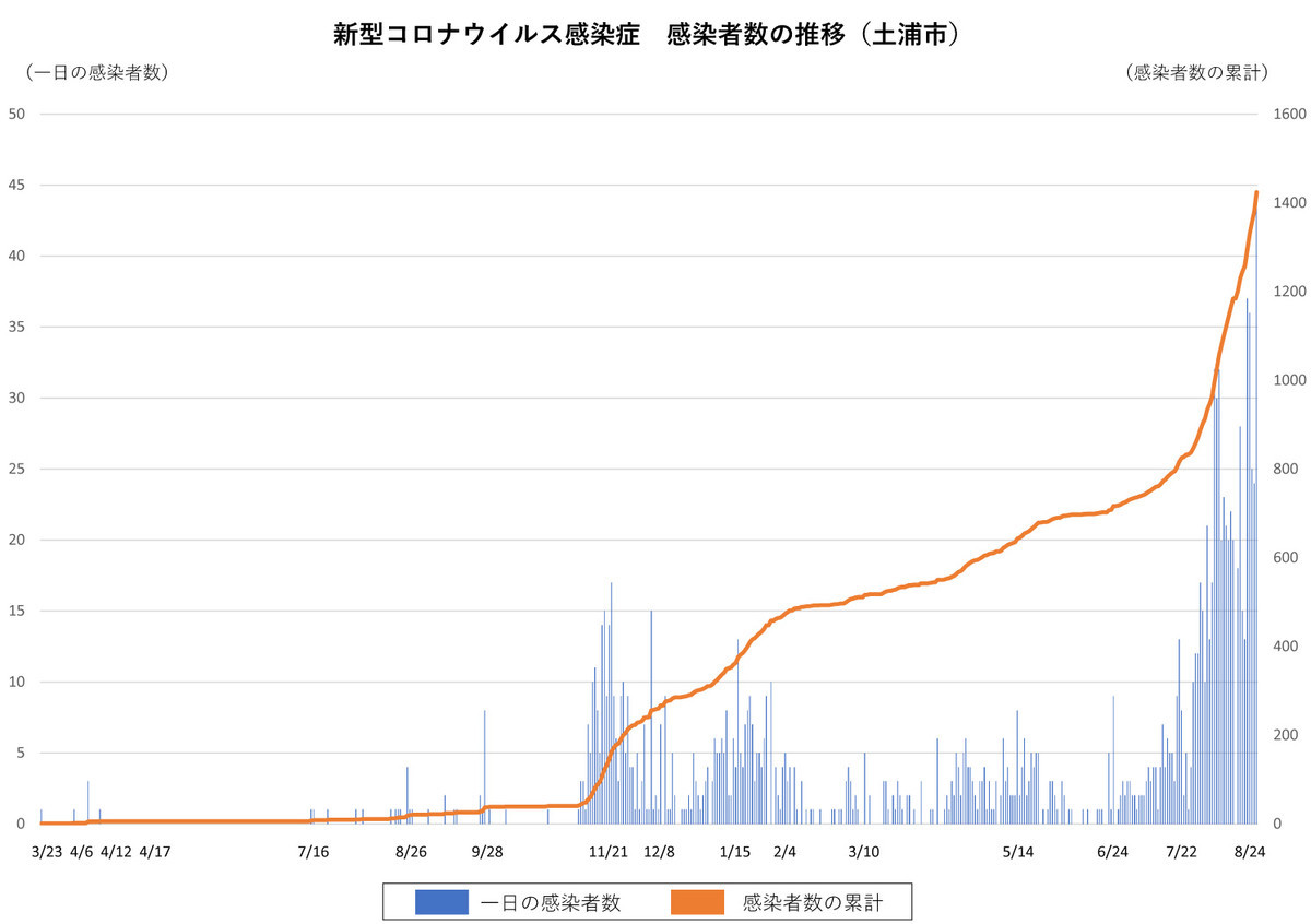 f:id:tsuchiura:20210826133148j:plain
