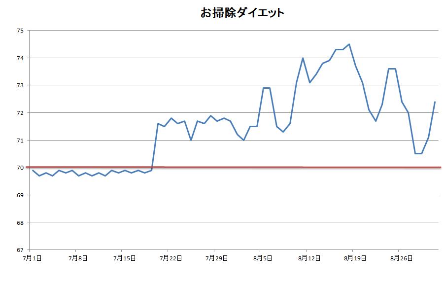 f:id:tsuchiura:20210831192123p:plain