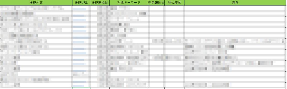 f:id:tsuchiya-h:20190608170418p:plain