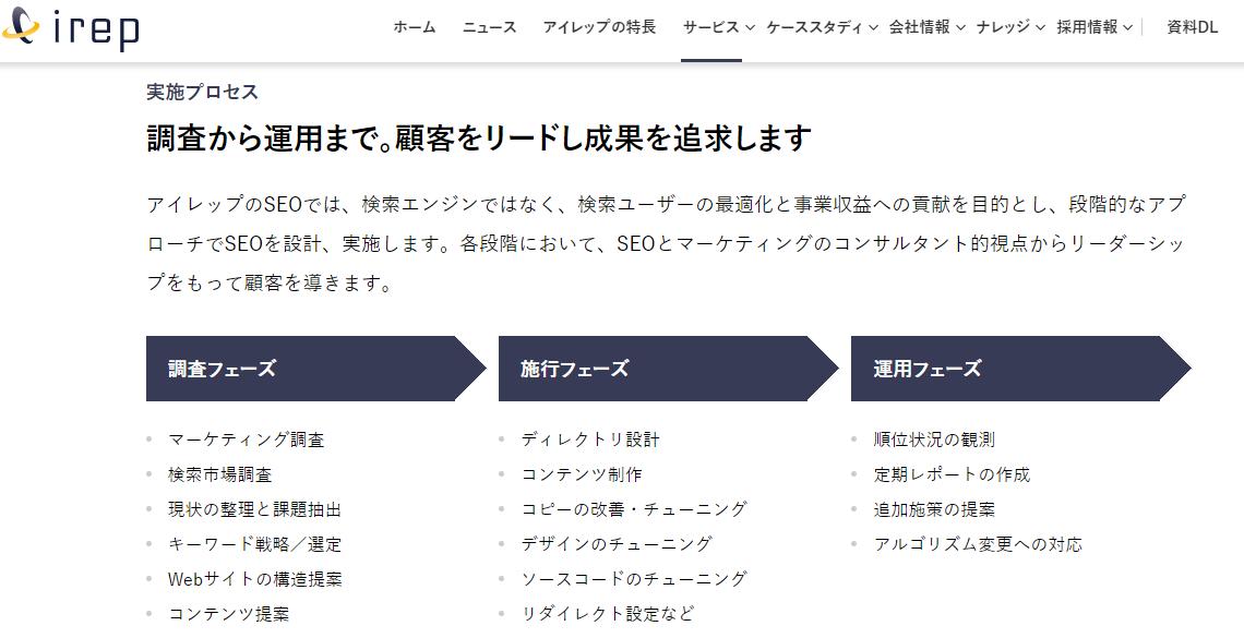 f:id:tsuchiya-h:20190616231746p:plain