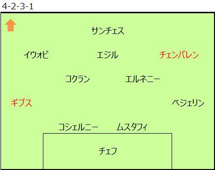 f:id:tsuda929:20161101101918j:plain