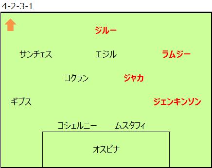 f:id:tsuda929:20161102181523p:plain