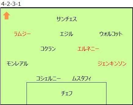 f:id:tsuda929:20161121224221p:plain