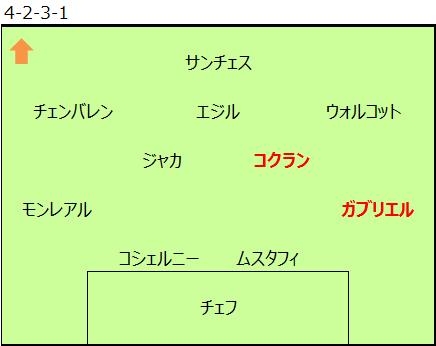 f:id:tsuda929:20161205130132p:plain