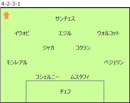 f:id:tsuda929:20161206210315p:plain