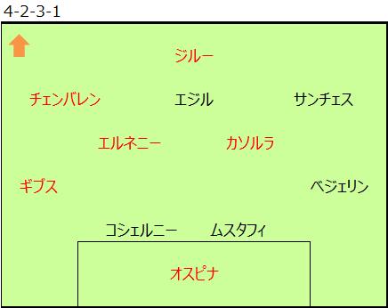 f:id:tsuda929:20161206210409p:plain