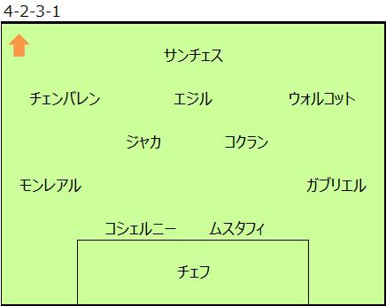 f:id:tsuda929:20161212125654p:plain