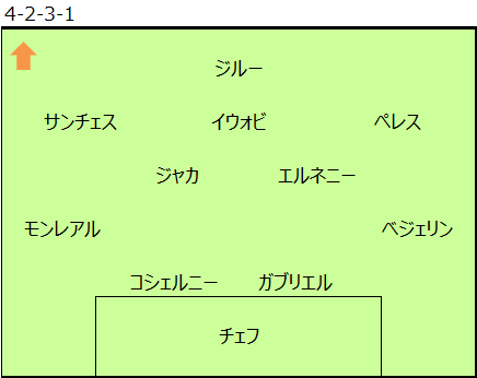 f:id:tsuda929:20170105093831p:plain