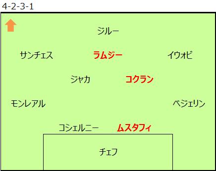 f:id:tsuda929:20170105101614p:plain