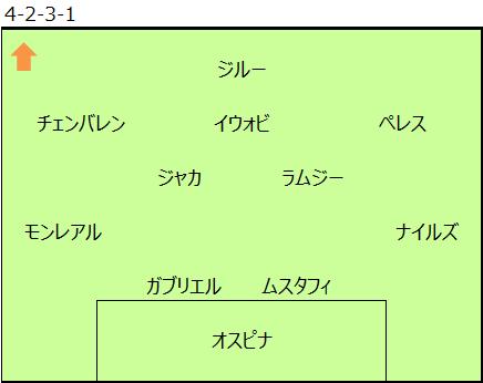 f:id:tsuda929:20170110191326p:plain