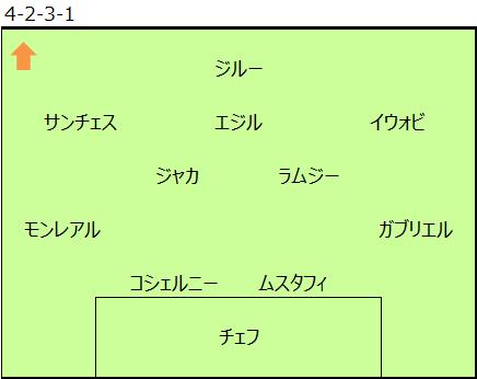 f:id:tsuda929:20170124200008p:plain