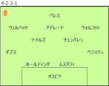 f:id:tsuda929:20170201100240j:plain