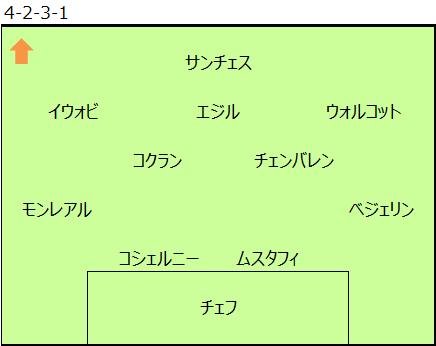 f:id:tsuda929:20170206204816p:plain