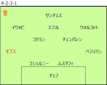 f:id:tsuda929:20170213130032p:plain