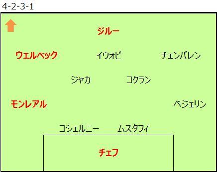f:id:tsuda929:20170306195508j:plain