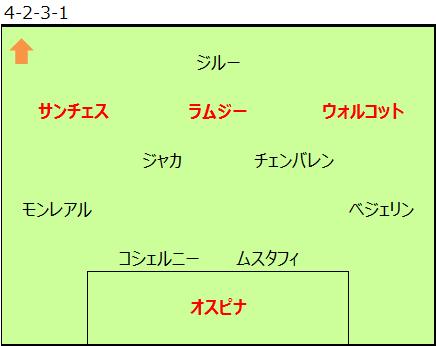 f:id:tsuda929:20170308212320p:plain