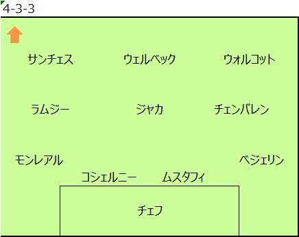 f:id:tsuda929:20170321201007p:plain