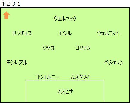 f:id:tsuda929:20170407220109j:plain