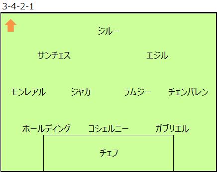 f:id:tsuda929:20170419193257p:plain