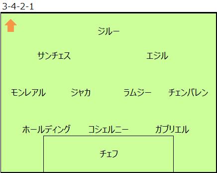 f:id:tsuda929:20170425195946p:plain
