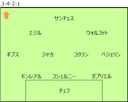 f:id:tsuda929:20170428200937p:plain