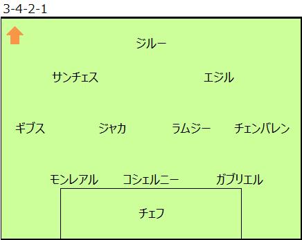 f:id:tsuda929:20170502192910p:plain