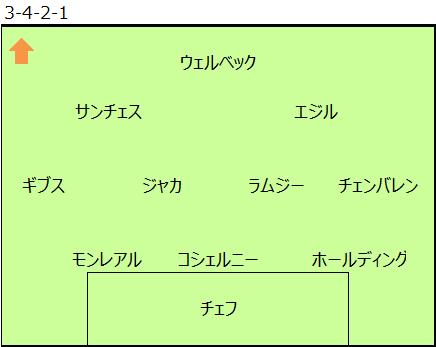 f:id:tsuda929:20170508193105p:plain