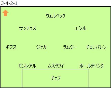 f:id:tsuda929:20170512193143p:plain