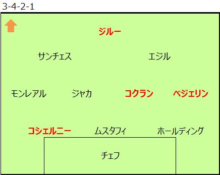 f:id:tsuda929:20170515190943p:plain