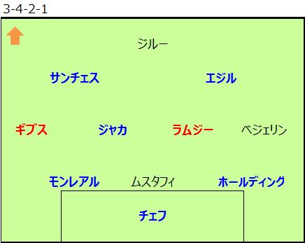 f:id:tsuda929:20170519130355p:plain
