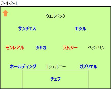f:id:tsuda929:20170524193443p:plain