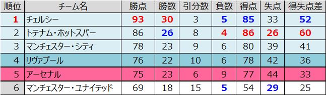 f:id:tsuda929:20170526142647p:plain