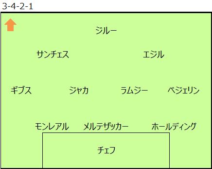 f:id:tsuda929:20170526191504p:plain