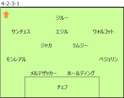 f:id:tsuda929:20170526191514p:plain