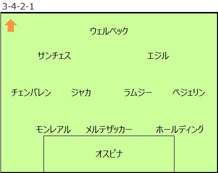 f:id:tsuda929:20170529191318p:plain